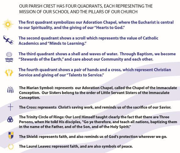 Parish-Crest-Description